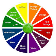 Color Wheel Home Decor Color Scheme A Business Siowfa14 Science In Our World