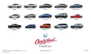 honda certified cars certified pre owned honda in spokane wa