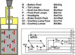 brake light wiring diagram u2013 how brake light wiring works