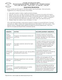 Naukrigulf Resume Services Stunning Design Resume Keywords And Phrases 7 Resume Cover Letter