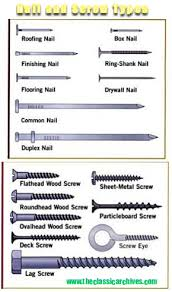 introduction to nails and fasteners for shed construction step