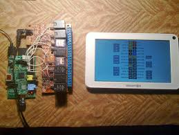 do it yourself home automation system based on raspberry pi