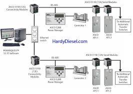 asco 300 series transfer switches