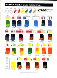 chart oil paint mixing charts