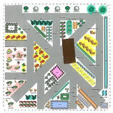 free vegetable garden planner houston the garden inspirations