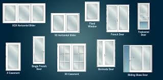 window styles different types of windows window styles