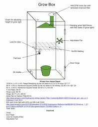 building a grow cabinet diy grow cabinet plans www redglobalmx org adorable box plan home