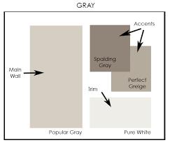 Neutral Colour Inspiring Neutral Color Palette Wedding Images Ideas Andrea Outloud