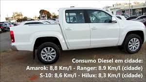 volkswagen amarok 2015 vw amarok 2015 highline automática consumo desempenho detalhes