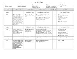 90 day business plan template free word nugv2ey3 j cmerge
