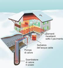 pompa di calore interna un progetto per la ricerca sulle pompe di calore geotermico per il