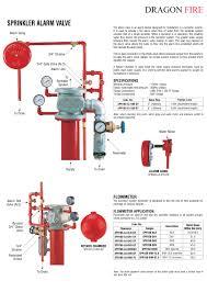 sprinkler system dragon fire