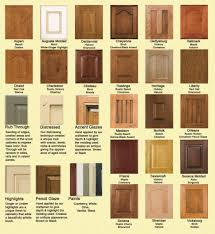 Rustic Birch Kitchen Cabinets Hickory Wood Kitchen Cabinets