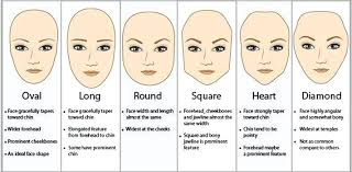 hairstyles for diamond shaped face unique hairstyles diamond face short hairstyles for diamond shaped