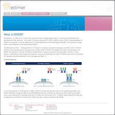 mover resume sample edi resume resume cv cover letter edi resume 4 darrell grysko
