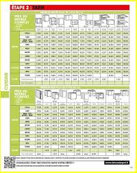 catalogue cuisine brico depot element cuisine brico depot idées de design maison faciles