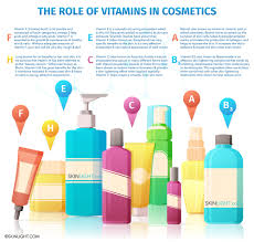the role of vitamins in cosmetics skinlight co uk