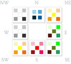 Feng Shui Colors For Bedroom Home Bagua Map To Print And Use It Every Day To Change Your Life