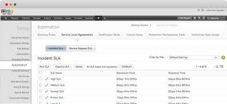 Service Desk Level 1 Service Level Agreements Sla Management Help Desk Software