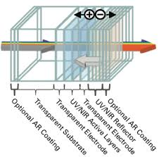transparent solar cells mit energy initiative