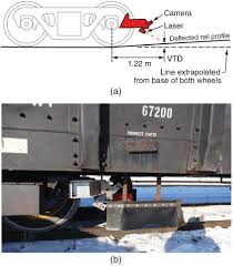 quantifying the impact of subgrade stiffness on track quality and
