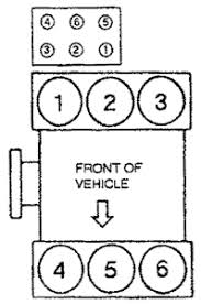 wiring diagram distributor 4 v6 cylinders fixya