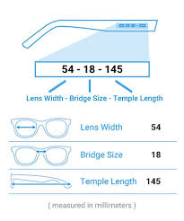 What Is Legally Blind Prescription Glasses Frequently Asked Questions Enchroma
