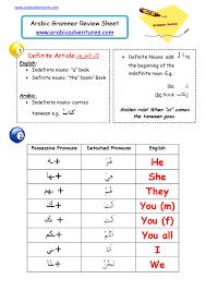 arabic pronouns arabic adventures