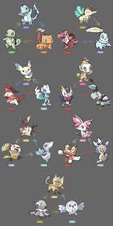 i design some different forms for starter pokemon hope u like it