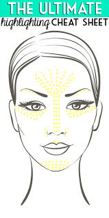 29 best contouring heart shaped face images on pinterest make