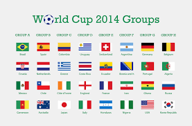 Flags Of The Wrld A Complete Review Of World Cup 2014 Team Statistics