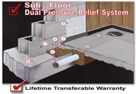 Interior Basement Drainage System Basement Pros Foundation Waterproofing Delaware Pennsylvania