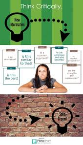 223 best critical thinking images on pinterest critical thinking