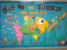 Primary Class Decoration Ideas Board Decoration Ideas For To Encourage Your Student