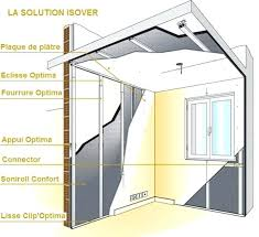 isolation phonique chambre isoler phoniquement une chambre walkabouthotel info