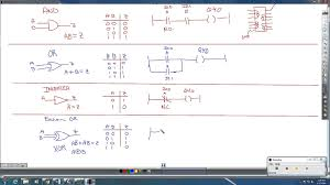 ladder logic for special motor control circuits jogging and anti