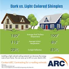 vs light colored shingles arc contracating