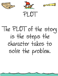 A Place Plot Plot Definition A Plan Or Event Of A Play Novel Or