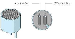 using an oscilloscope