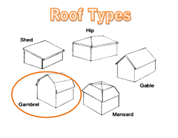 Barn Roof Styles by Roof Kinds U0026 They Have A Classical Look Serving All Kinds Of Basic