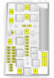 vaxuhall zafira b 2005 u2013 2015 u2013 fuse box diagram auto genius