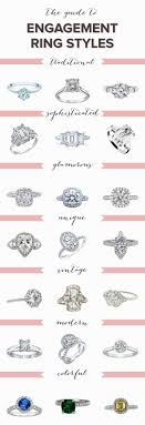 different types of wedding rings new types of wedding rings ricksalerealty