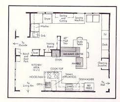 kitchen design floor plans kitchen floor plans kitchen design floor plans fair kitchen floor