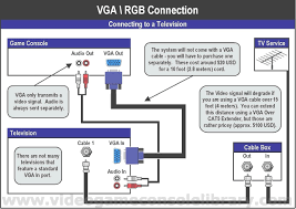 astonishing vga connector wiring diagram pictures wiring