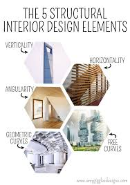Schools That Have Interior Design Majors Best 25 Interior Design Classes Ideas On Pinterest Interior