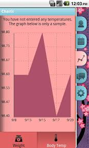Why Is My Period So Light This Month Period Tracker Pro Pink Pad Android Apps On Google Play