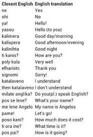 most useful greek phrases audio 101 languages greek phrases google search greece pinterest greek google
