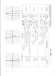 System Of Linear Inequalities Worksheet Special Topics 4th Pd Math With Ms Frantz F U002715