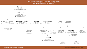 family trees normandy and the angevins 1066 u2013 1225 u2013 the history