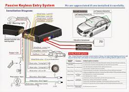 Alarm Systems by The Automobile And American Life Auto Theft Alarm Systems A